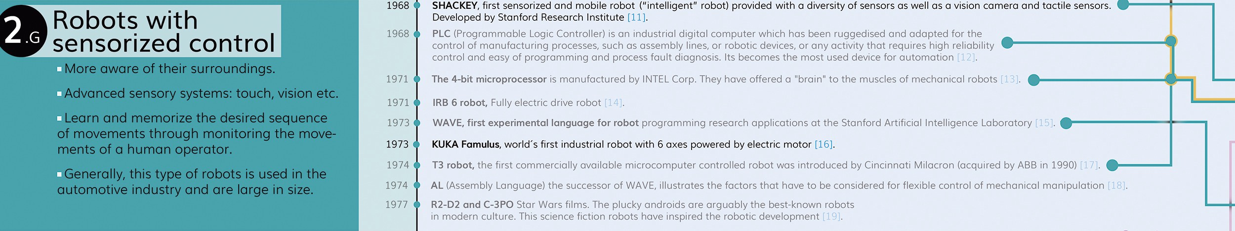 Envisioning the future of robotics - By