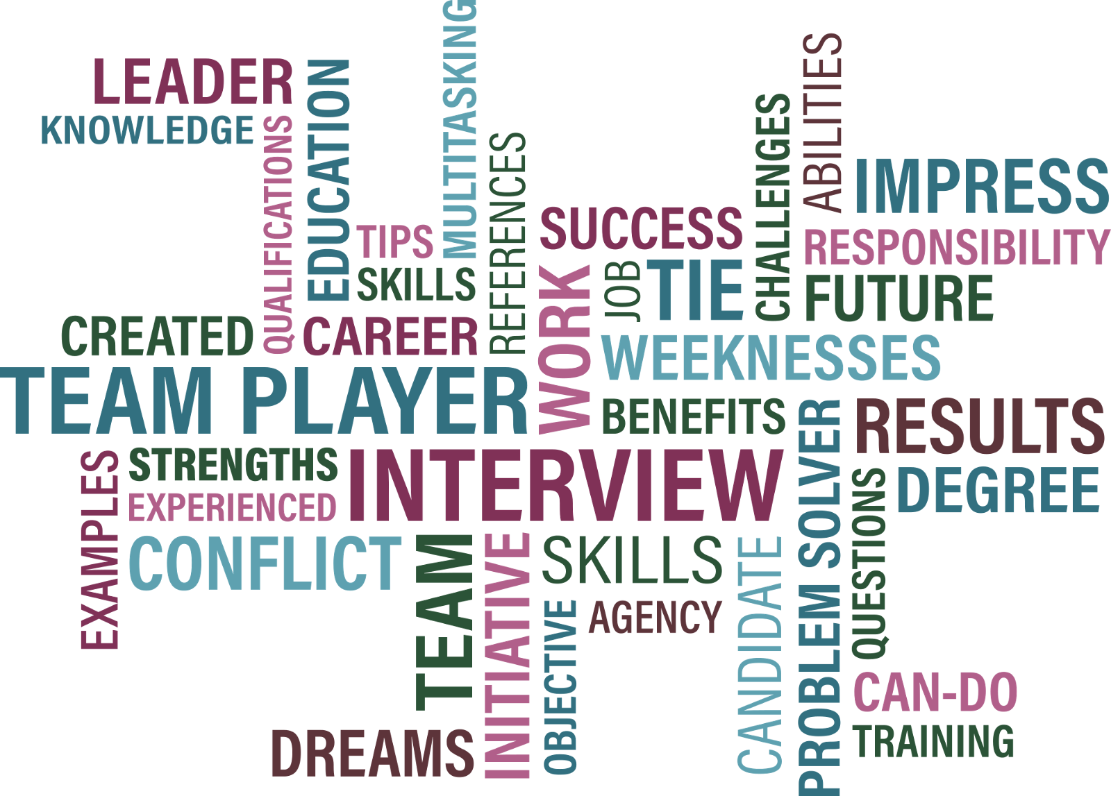 /how-to-master-the-tech-interview-in-these-easy-steps-4e449f0838e2 feature image