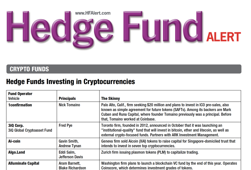 Fast crypto currency hedge fund betting poll