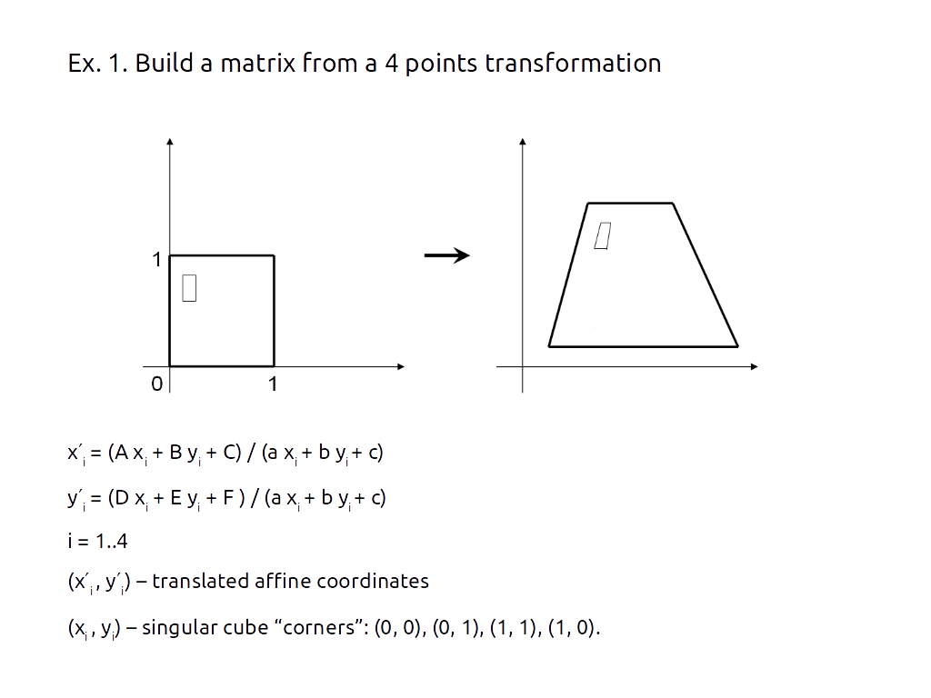 Programmer's guide to homogeneous coordinates - By
