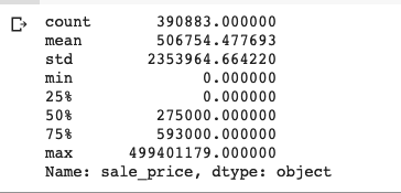 Predicting the price of houses in Brooklyn using Python - By