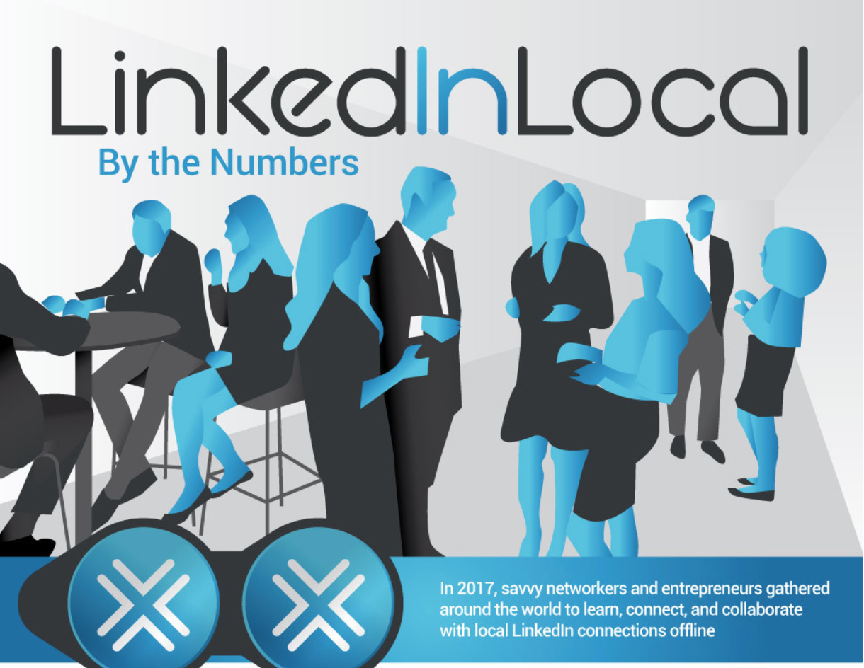/linkedinlocal-the-grassroots-irl-movement-taking-the-world-by-storm-8ab3f747e1c9 feature image