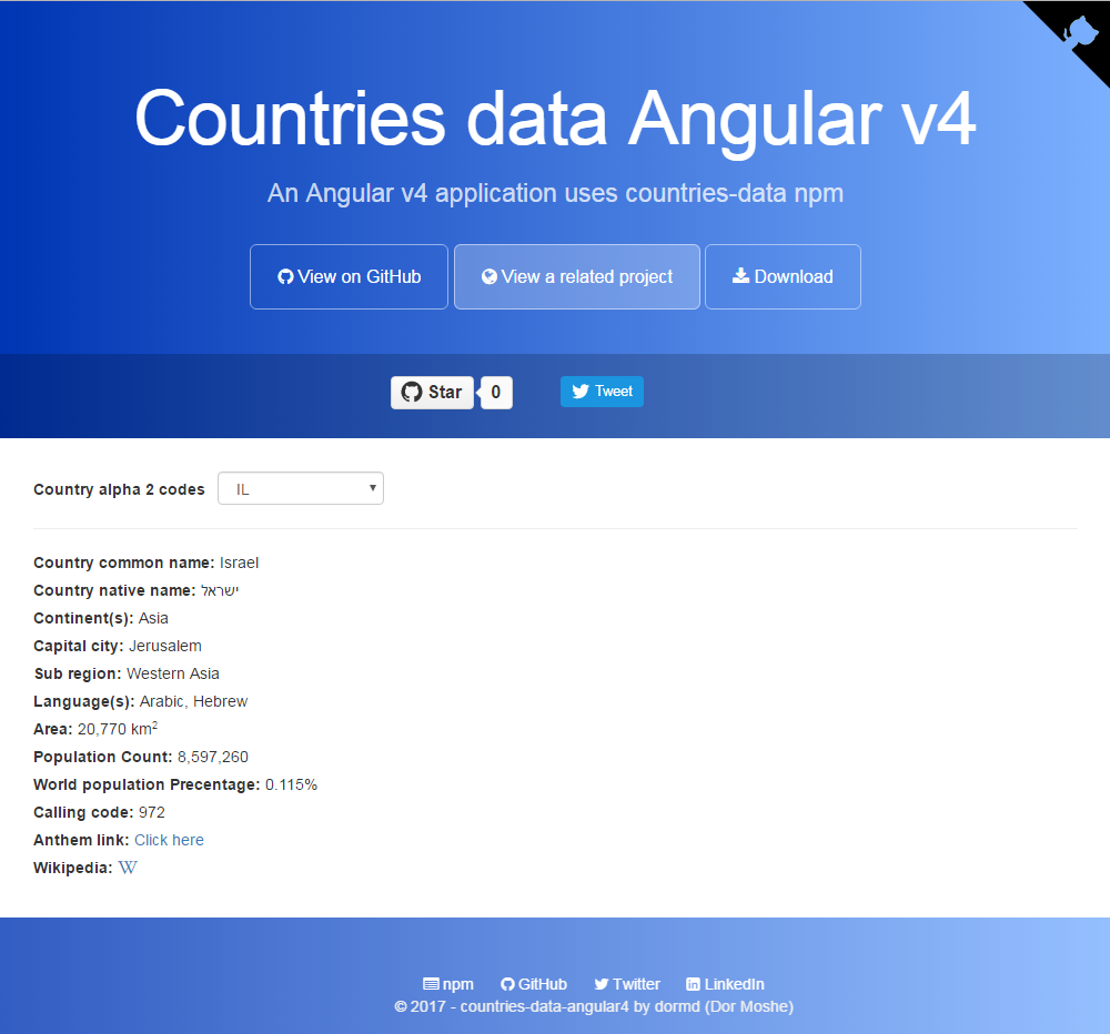 Angular v4: Practical Countries Application - By