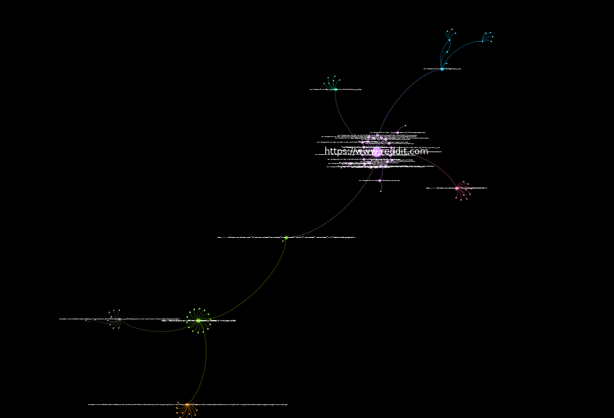 /tracking-the-trackers-draw-connections-between-scripts-and-domains-on-website-360bc6a306df feature image