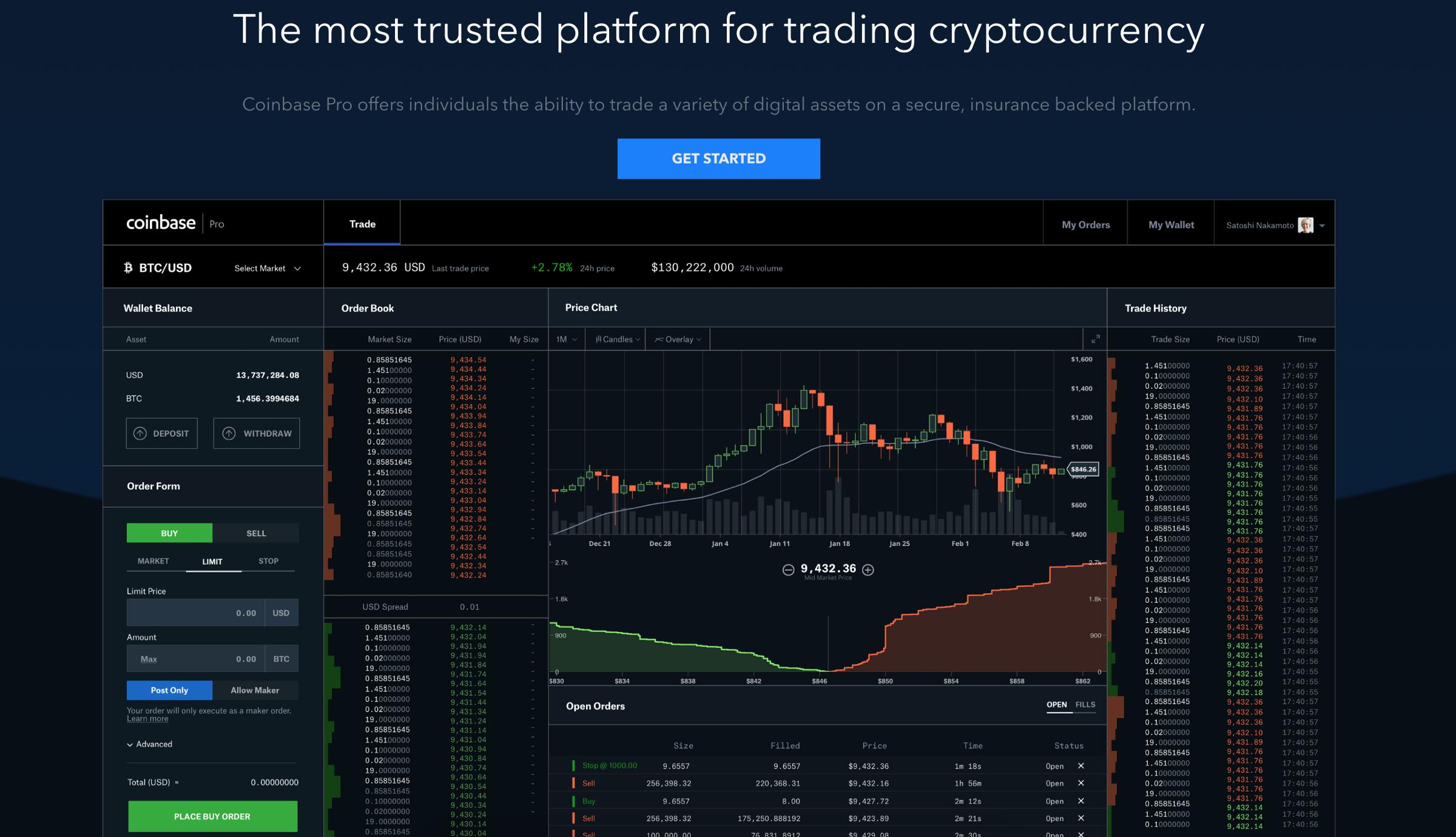 siti gratuiti di bitcoin faucet quanti bit in bitcoin