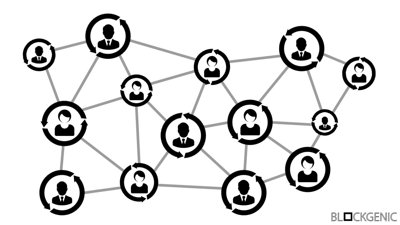/identity-on-the-blockchain-c1e1a2fc353f feature image