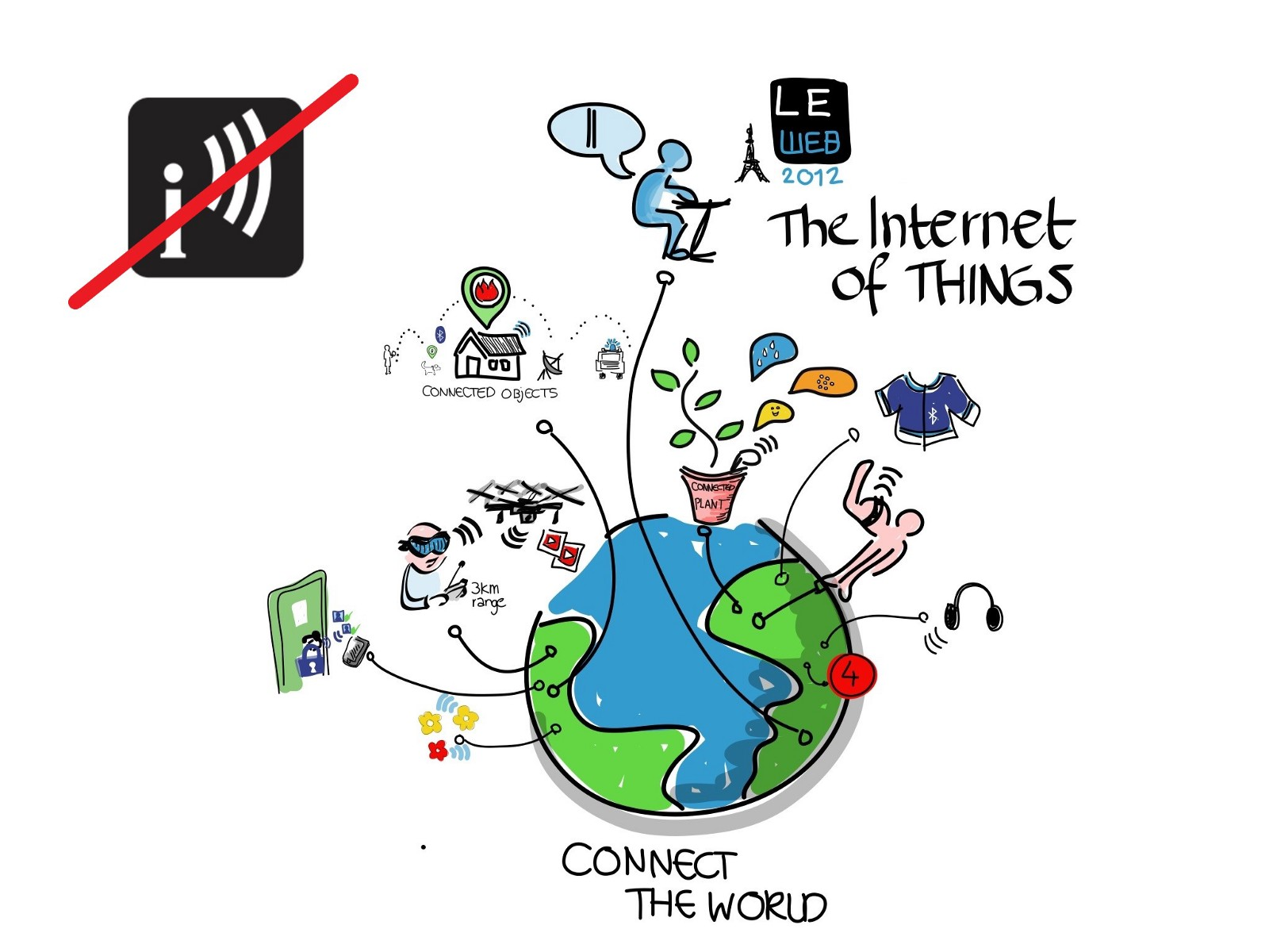 /iot-without-internet-how-does-it-affect-its-functionality-275cff90a018 feature image