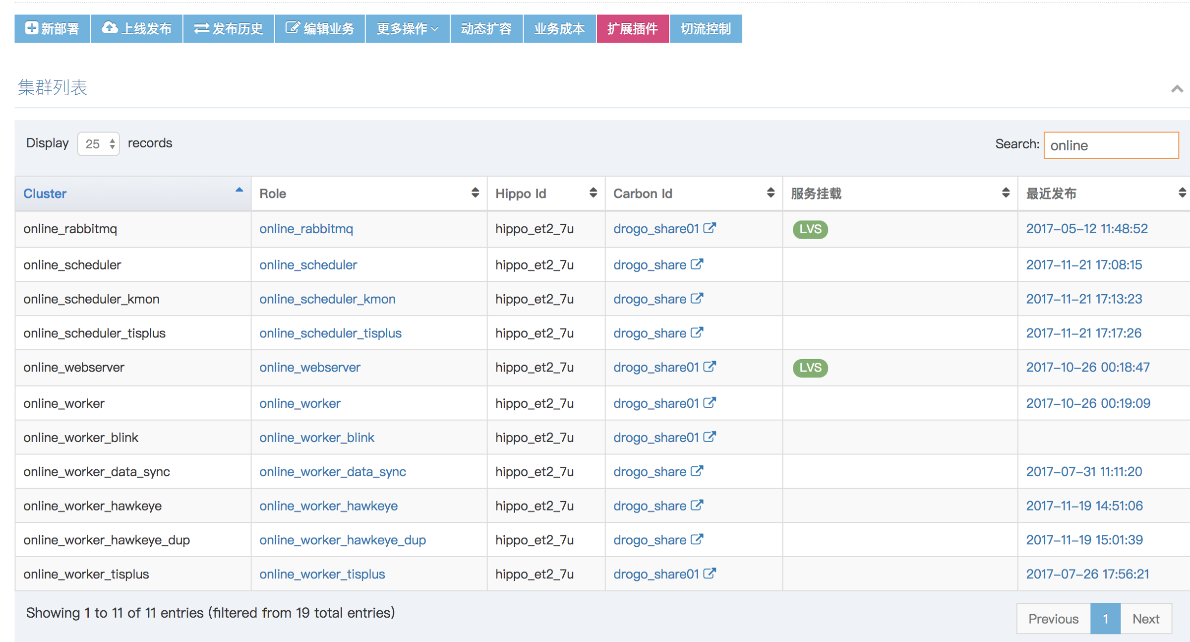Meet MaaT: Alibaba's DAG-based Distributed Task Scheduler - By