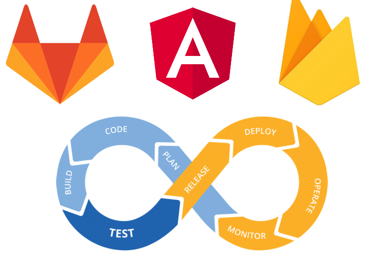 /from-zero-to-production-with-angular-firebase-and-gitlab-ci-598181cfc6e5 feature image