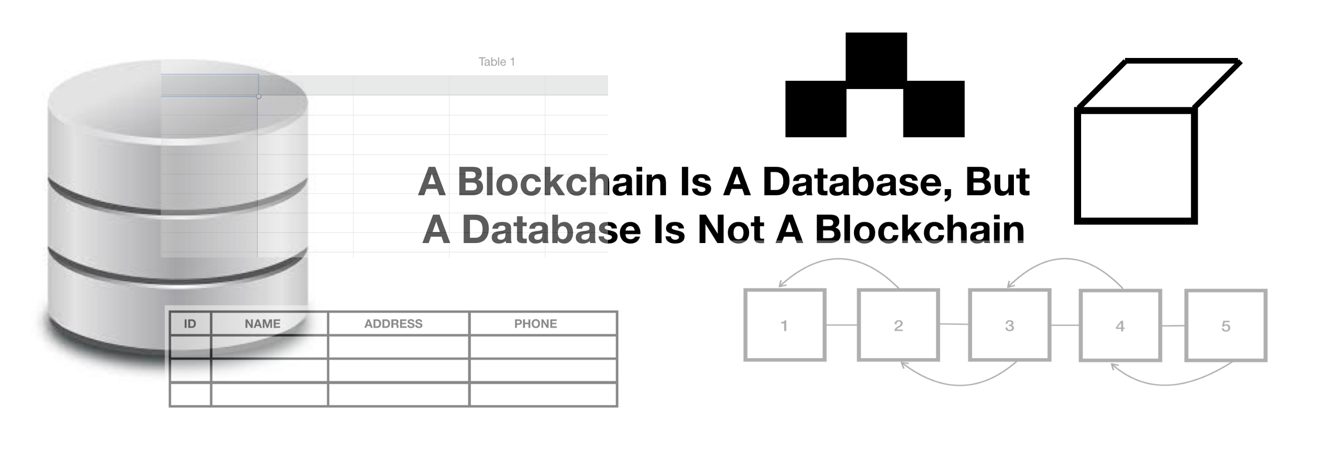 Databases and Blockchains, The Difference Is In Their