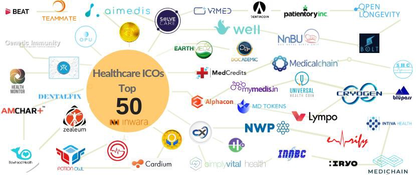 /icos-in-healthcare-industry-detailed-healthcare-ico-sector-analysis-dd73766e809 feature image