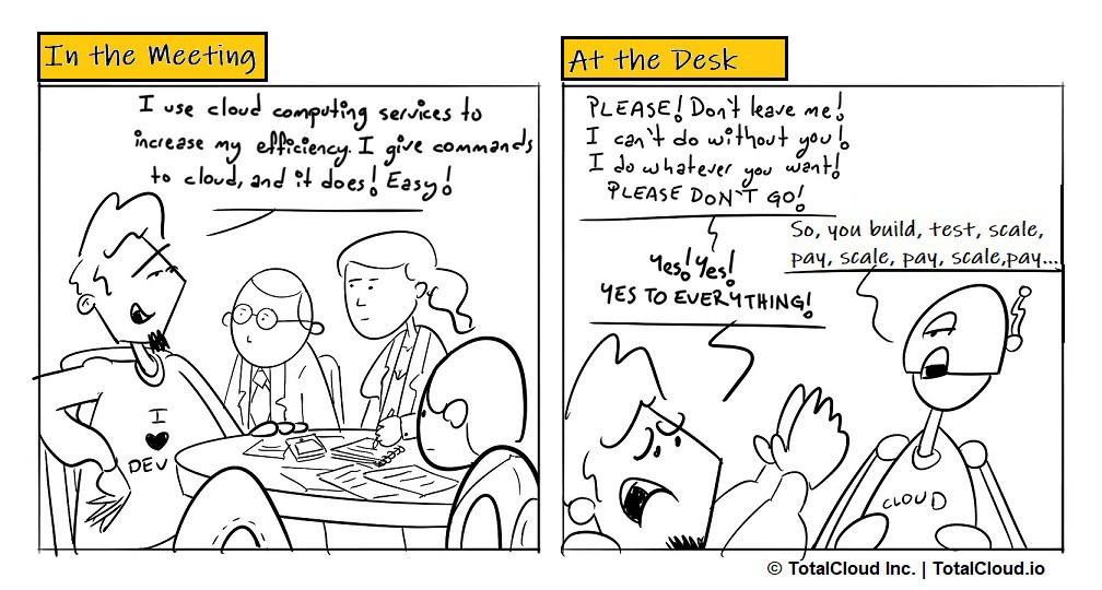 /the-cloud-is-the-new-normal-cartoon-4a3bbb2520d3 feature image