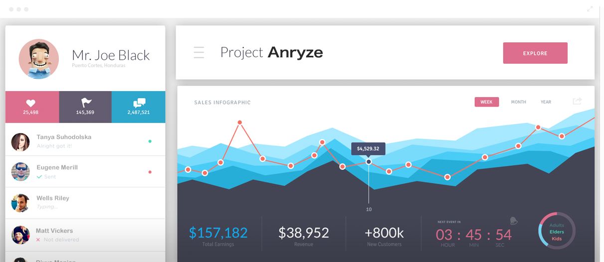 /anryze-ico-to-build-crypto-ai-distributed-speech-recognition-computing-network-c17512a0e2a4 feature image