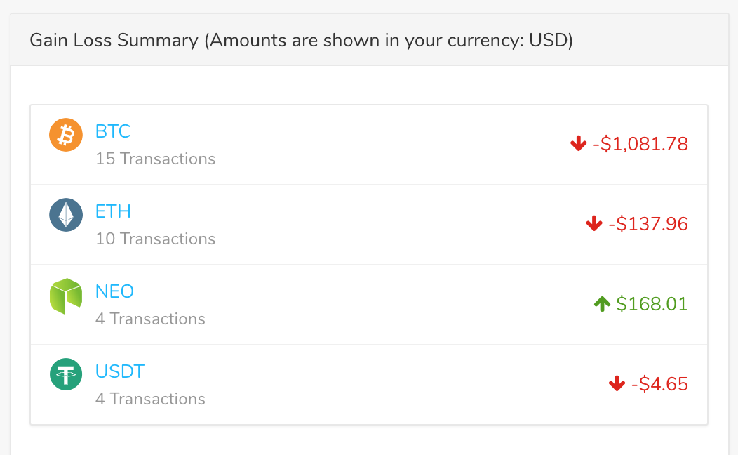 How to Calculate and File your Cryptocurrency Taxes using TurboTax - By