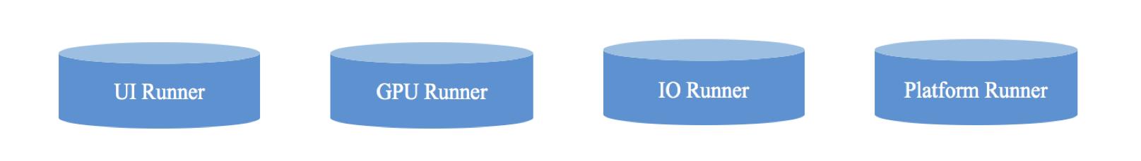 """Rendering """"External Texture"""": A Flutter Optimization Story - By"""