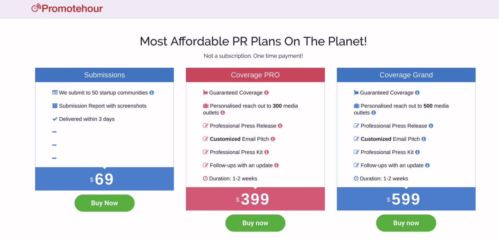 How paid app promotions failed me - By
