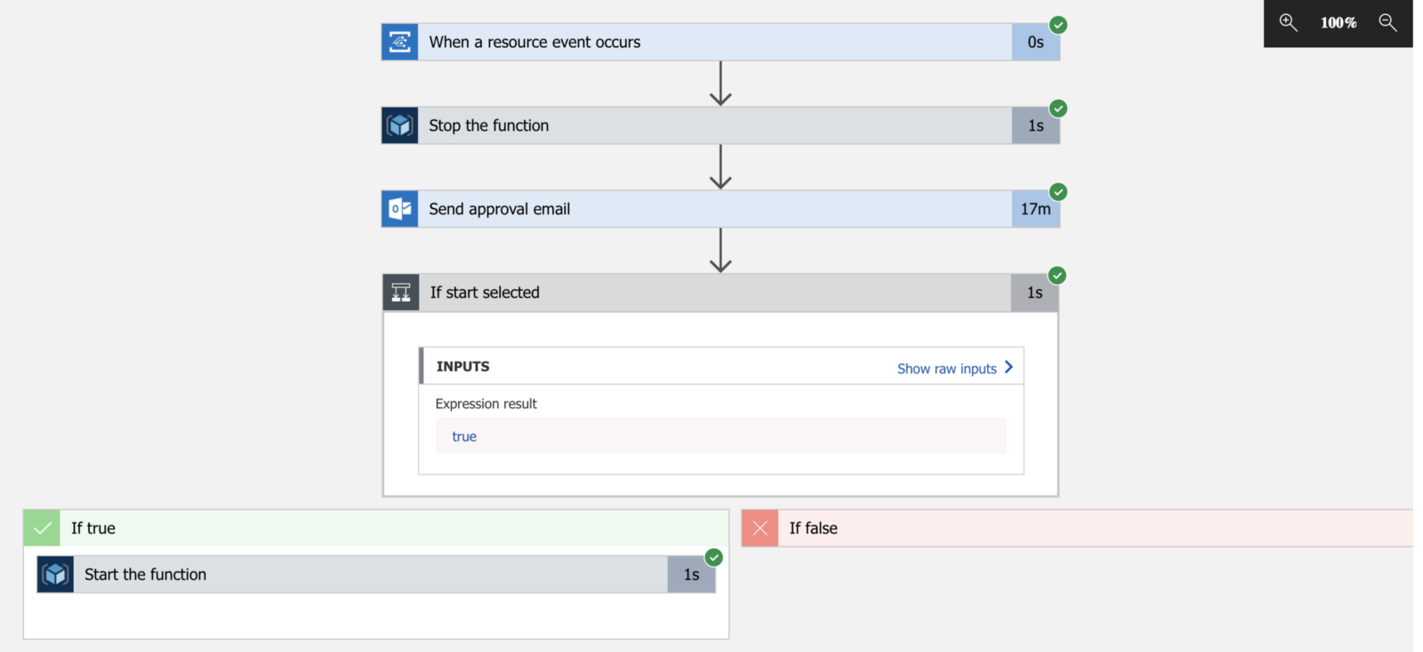 Reliable Event Processing in Azure Functions - By