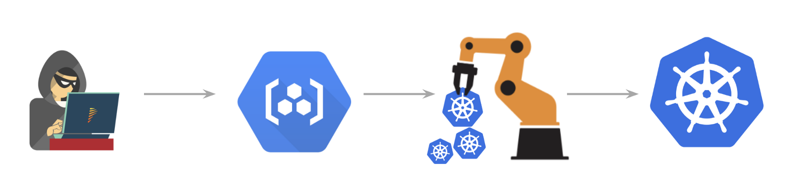 Scaling Effectively: when Kubernetes met Celery - By