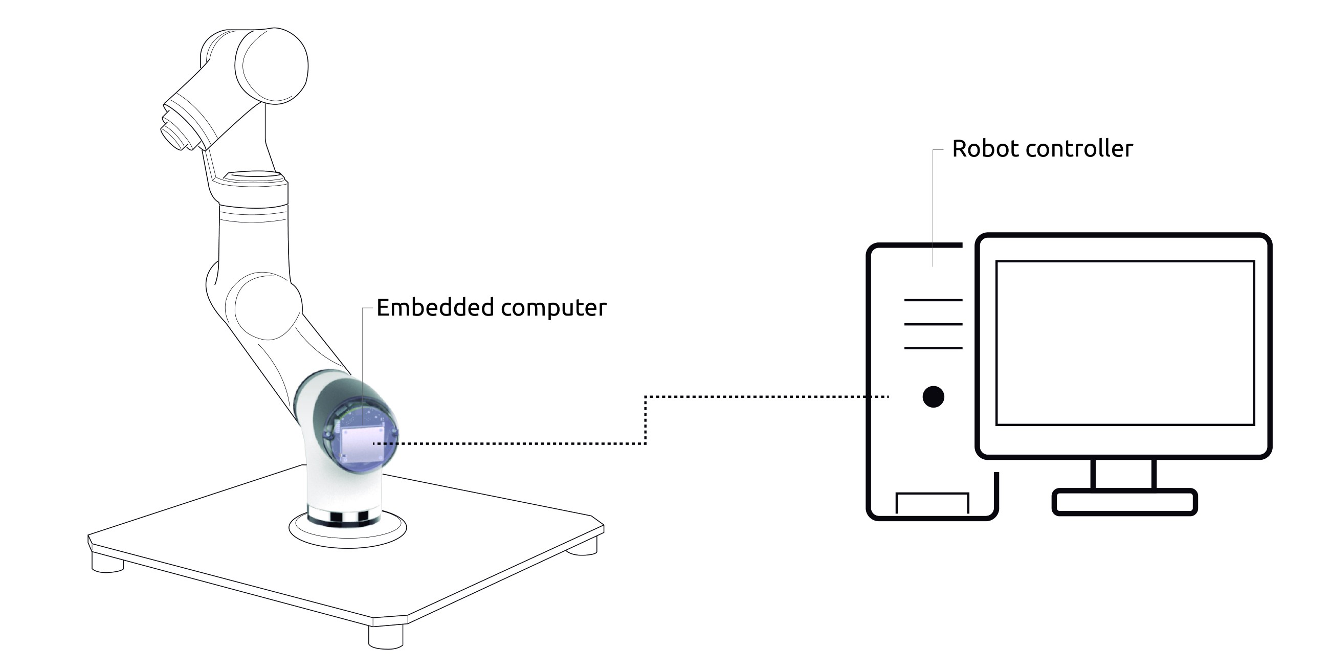 Towards a distributed and real-time framework for robots - By