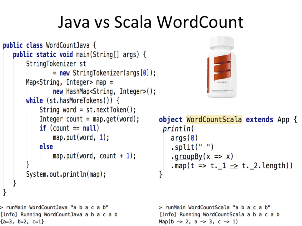 10 Reasons to Learn Scala and Functional Programming - By