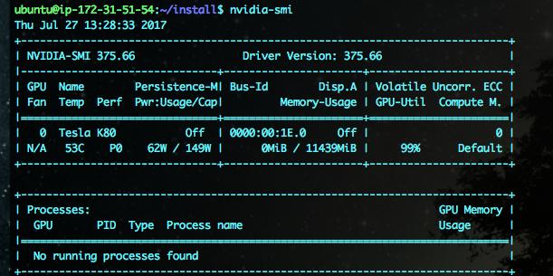 TensorFlow (GPU) Setup for Developers - By