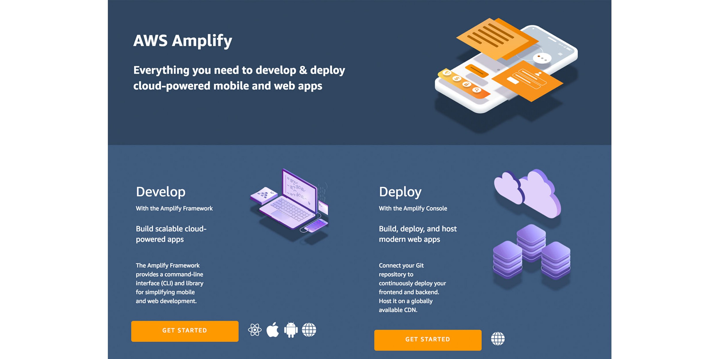 Introducing the Amplify Console — 8 Exciting Features - By