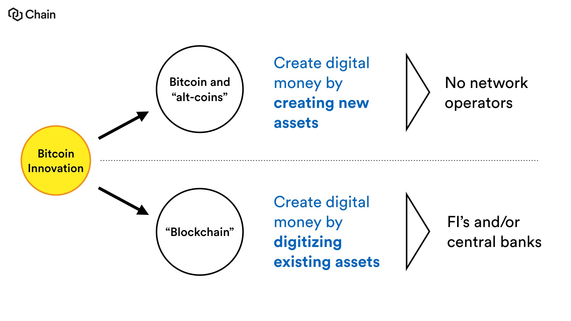 Why Central Banks Will Fail at Digital Currency - By