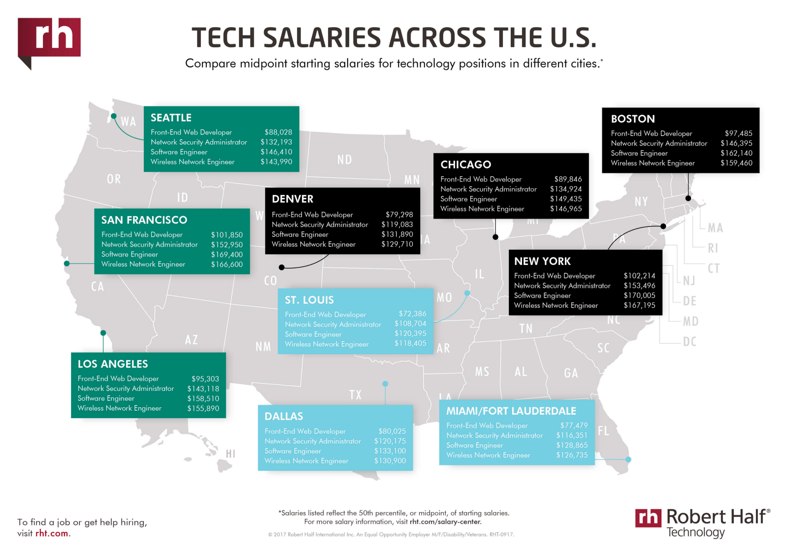 2018's Software Engineering Talent Shortage— It's quality