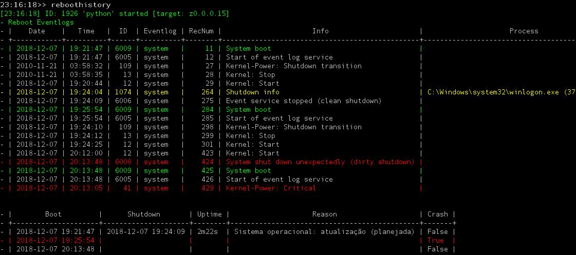 Inside of Danderspritz post-exploitation modules - By
