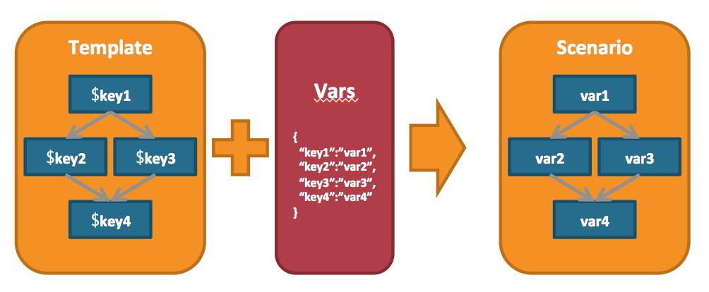 Meet MaaT: Alibaba's DAG-based Distributed Task Scheduler - By