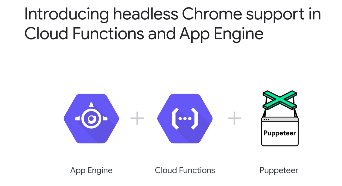 Running End to End tests as Google Cloud Functions - By