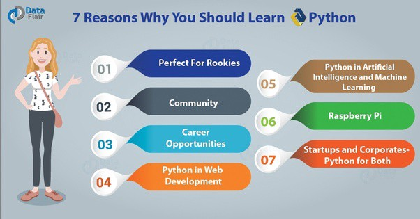 Top 3 Programming Language To Watch Out in 2019 - By