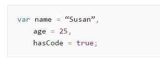TypeScript vs  JavaScript - By