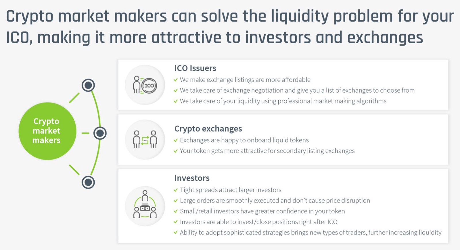 Why your ICO needs a market maker - By