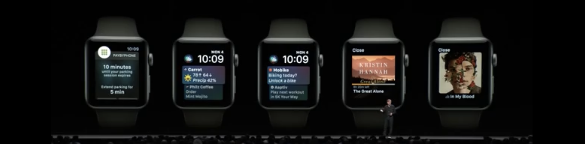 /is-apple-furthering-the-smartphone-disintegration-with-watchos-5-3a2e9dfaf70b feature image