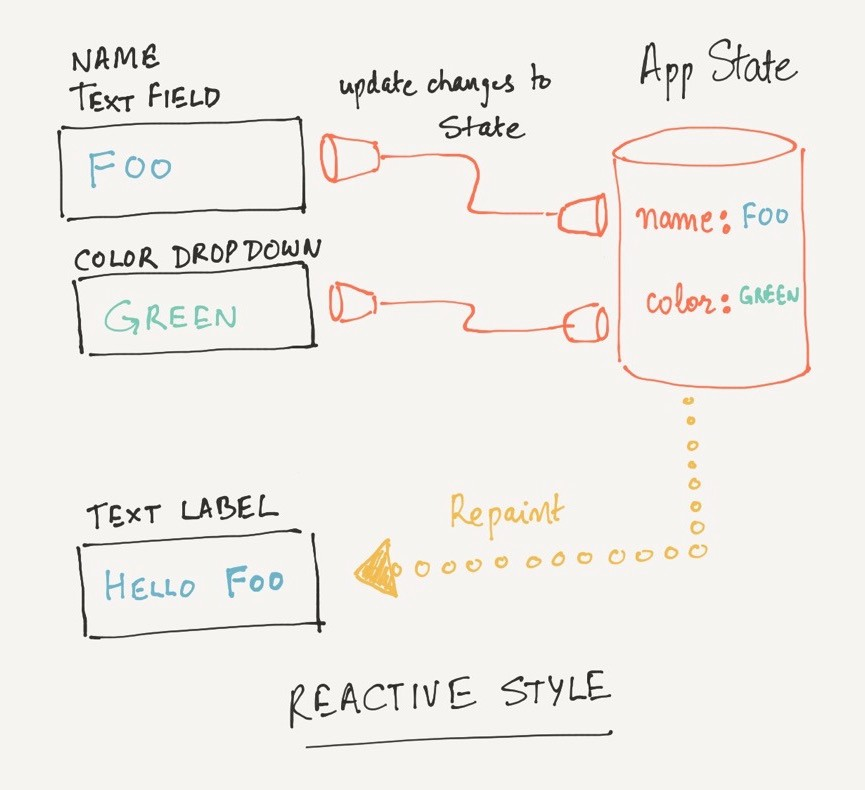 Why native app developers should take a serious look at