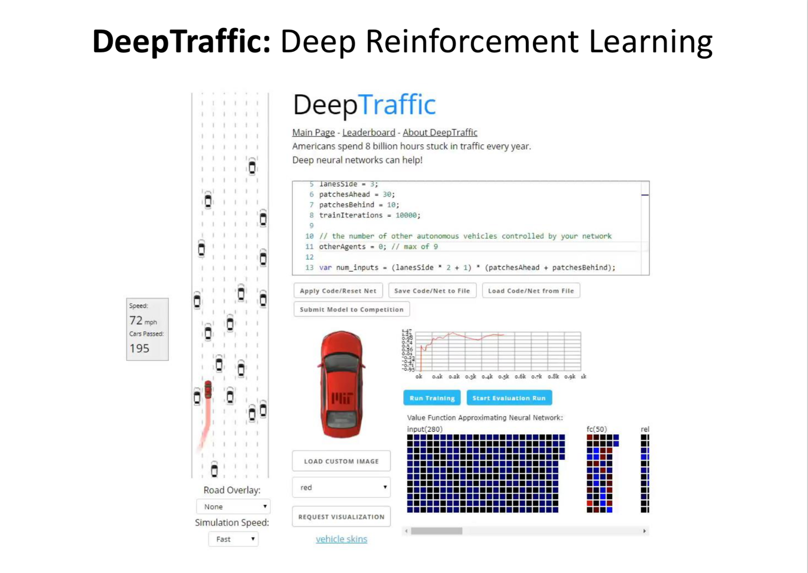 MIT 6 S094:Deep Learning for Self-Driving Cars 2018 Lecture