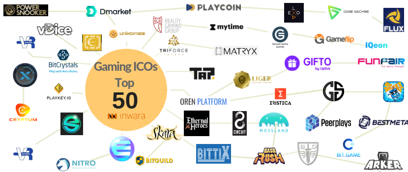 /gaming-icos-poised-for-growth-in-2019-complete-synopsis-gaming-sector-icos-analysis-28f5d317023d feature image