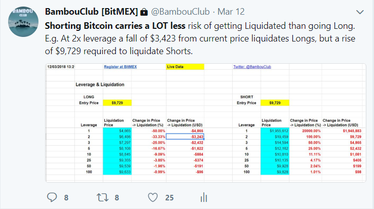 bitmex how to long
