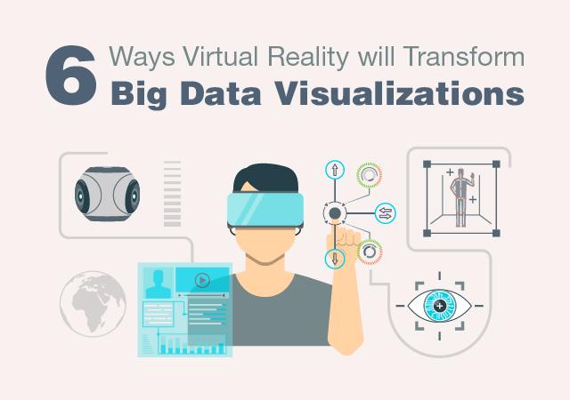 /6-ways-virtual-reality-will-transform-big-data-visualizations-8554e2203cbb feature image