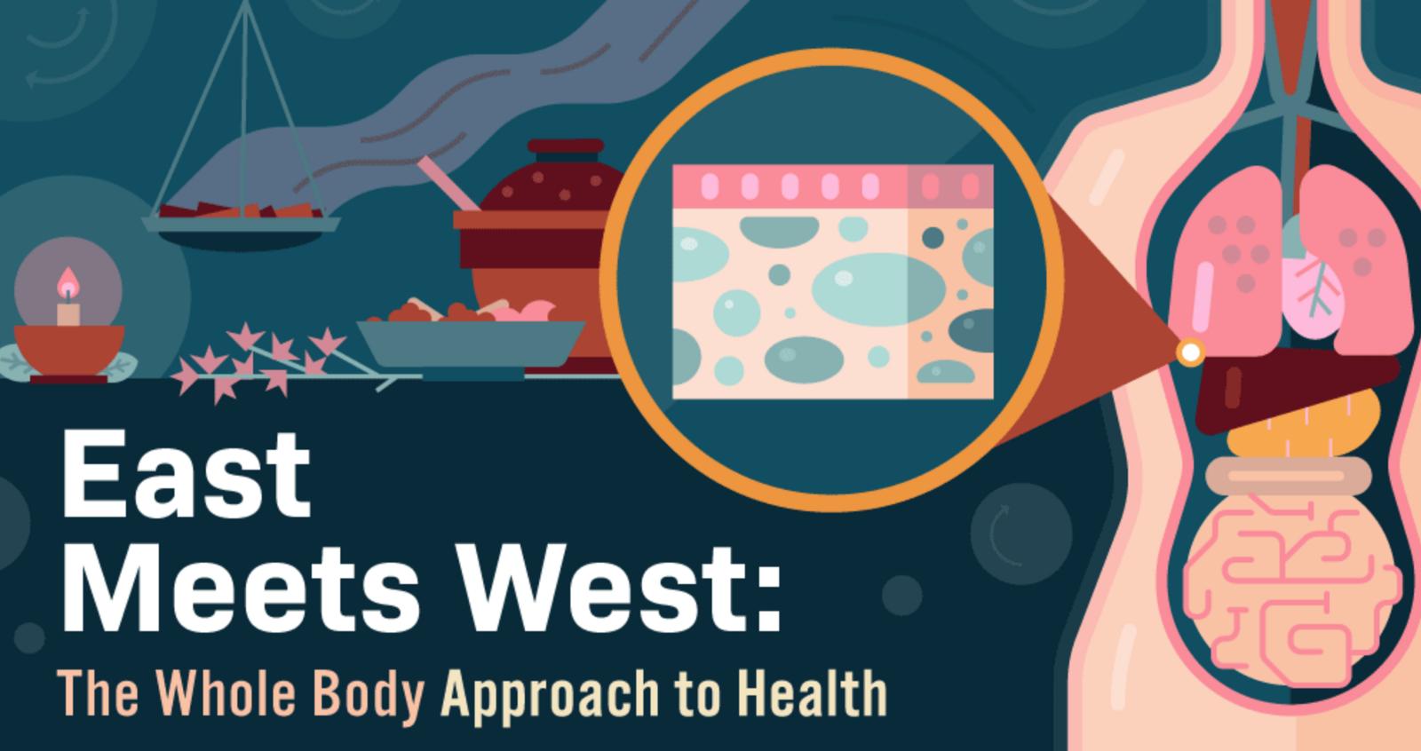 /how-to-bridge-the-gap-of-eastern-vs-western-medicine-ec9c2ca8e410 feature image