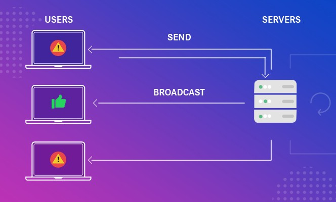 How to Build a Video Call & Voice Chat App in WebRTC Using