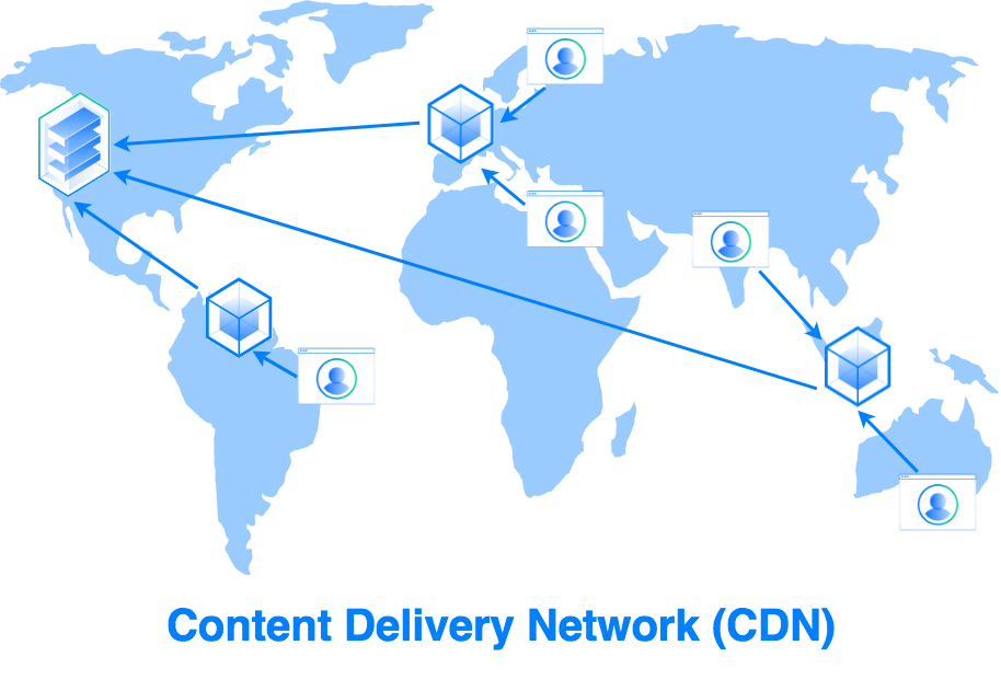 /why-use-a-cdn-here-are-10-data-driven-reasons-ee0a02672988 feature image