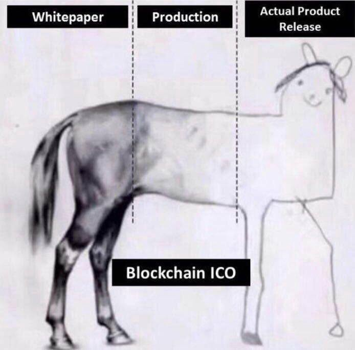 /why-we-didnt-ico-169fb1293d7 feature image