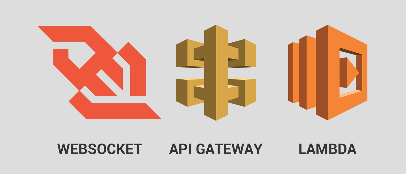 WebSockets & API Gateway - By