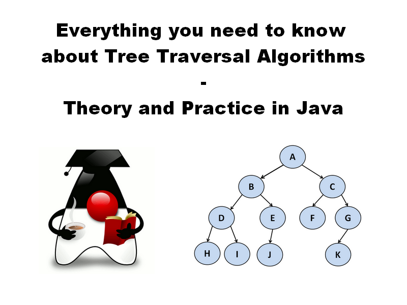 /everything-you-need-to-know-about-tree-traversal-algorithms-theory-and-practice-in-java-b01e18d04e8b feature image