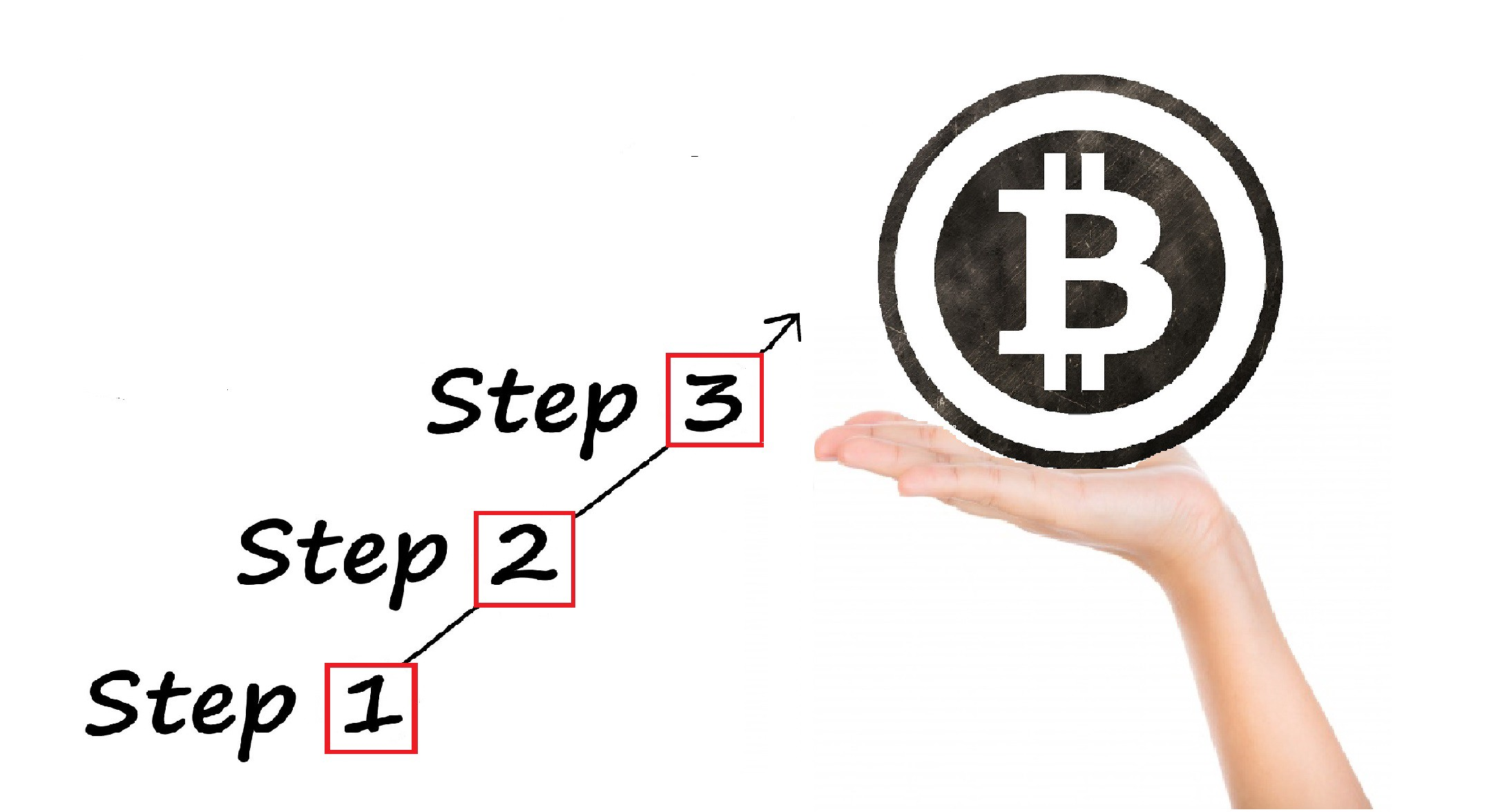 /3-steps-to-understanding-blockchain-8a285572daa3 feature image