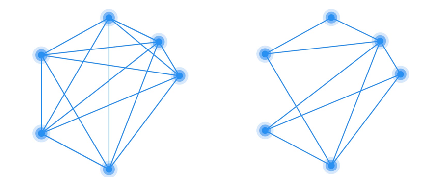 9 Things You Need To Know About Mesh Networks - By