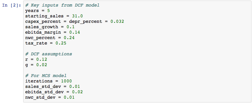 Python and Finance: How to Level Up Your Spreadsheets - By