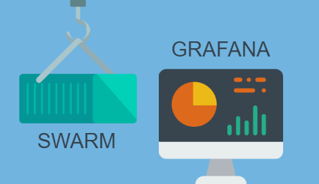 Exploring Swarm & Container Overview Dashboard in Grafana - By